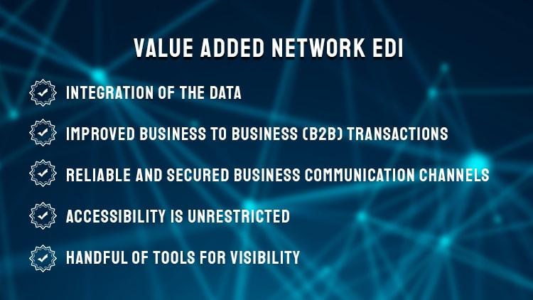 Value Added Network EDI