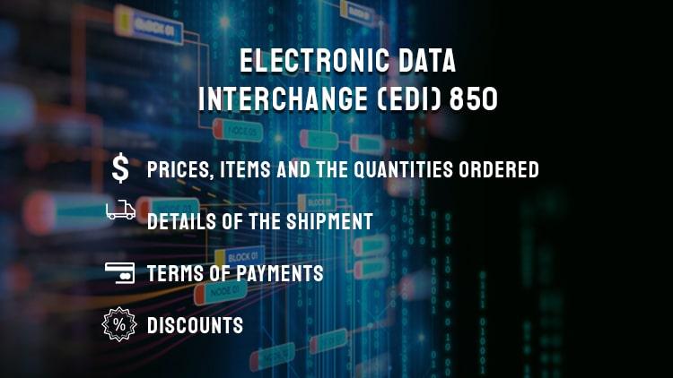 EDI 850