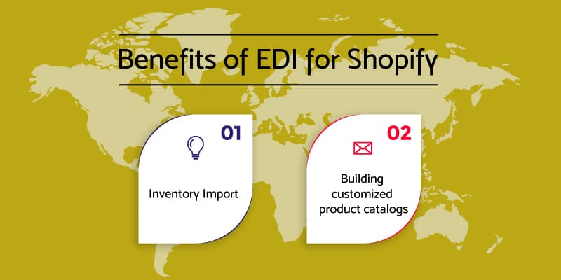 Benefits-of-EDI-for-Shopify